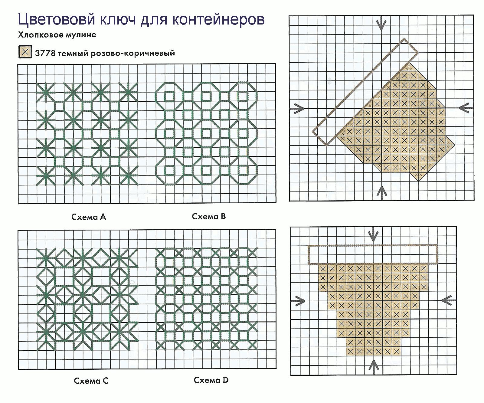 Схема расположения деревьев