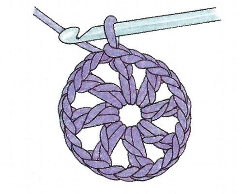 Как вязать круг и шарик крючком - Luera TOY - Nethouse