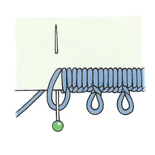 Как заклеить резиновую лодку по шву
