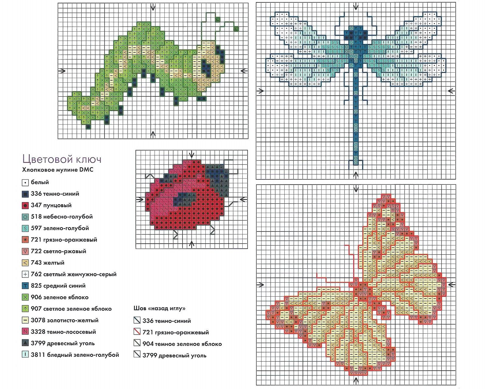 Схема вышивка гусеница