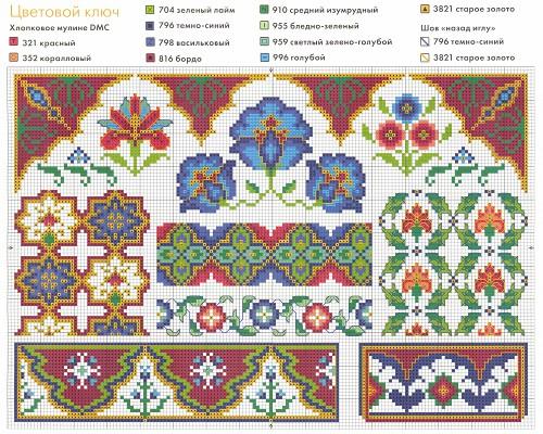 Миниатюра схемы и цветовой