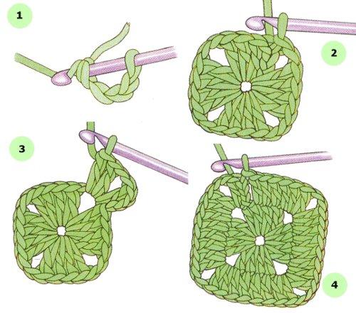 Схема вязания 4-го квадрата.