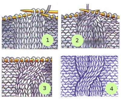 Пошаговая инструкция вязания