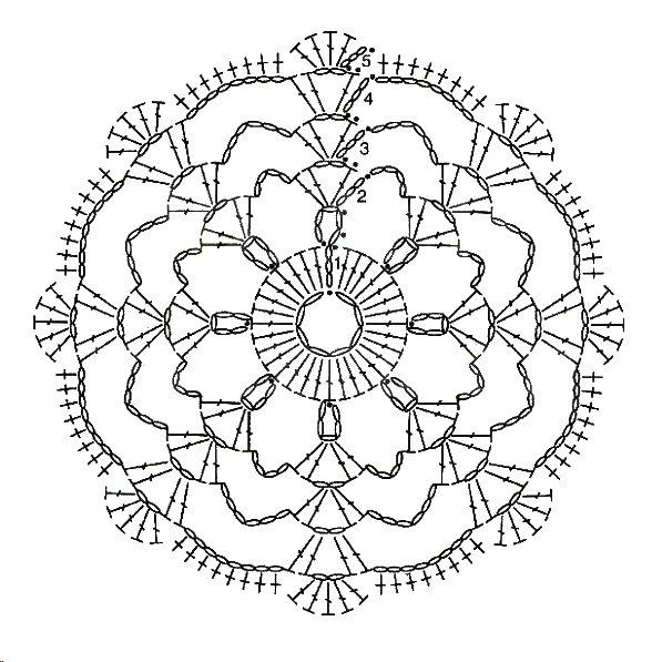 Вязание крючком по кругу.