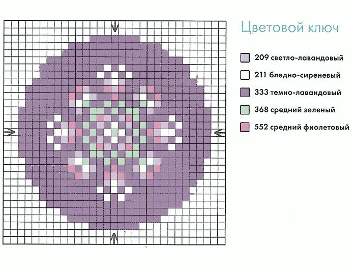 Квадрат центральной вставки с