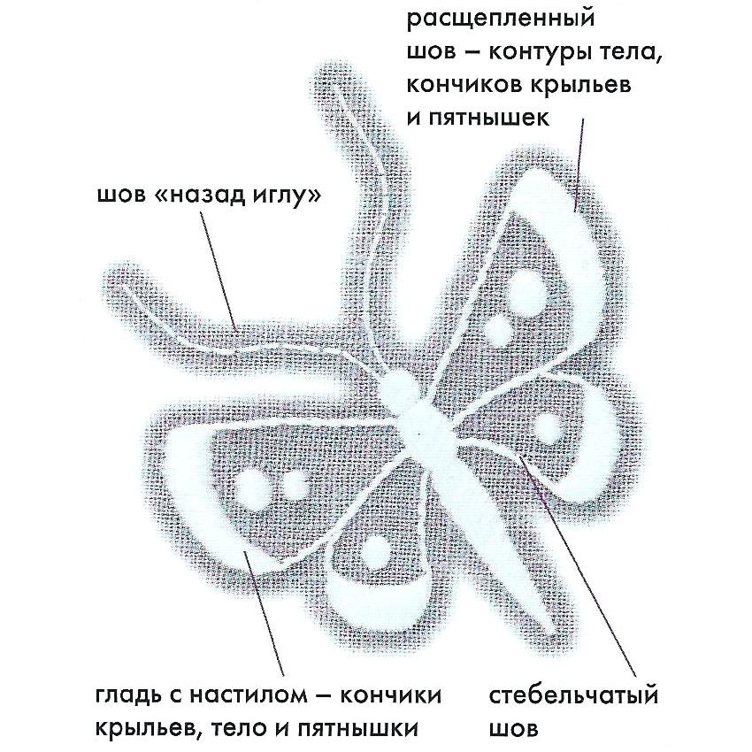 Вышитая гладью бабочка крупным
