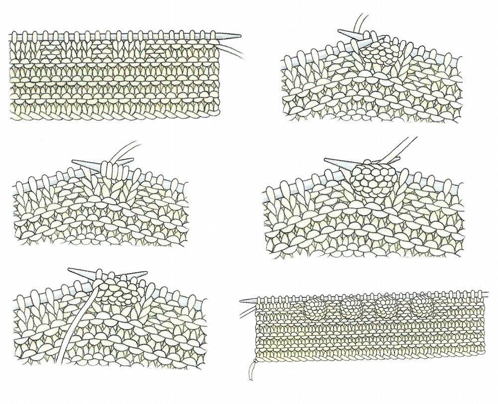Схемы вязания крючком узора шишечки 693