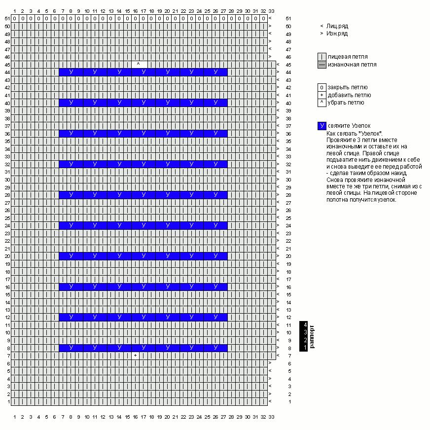 Квадрат из кремовой пряжи с