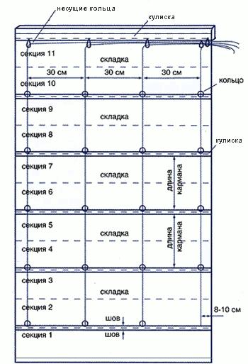 Выкройка и схема сборки