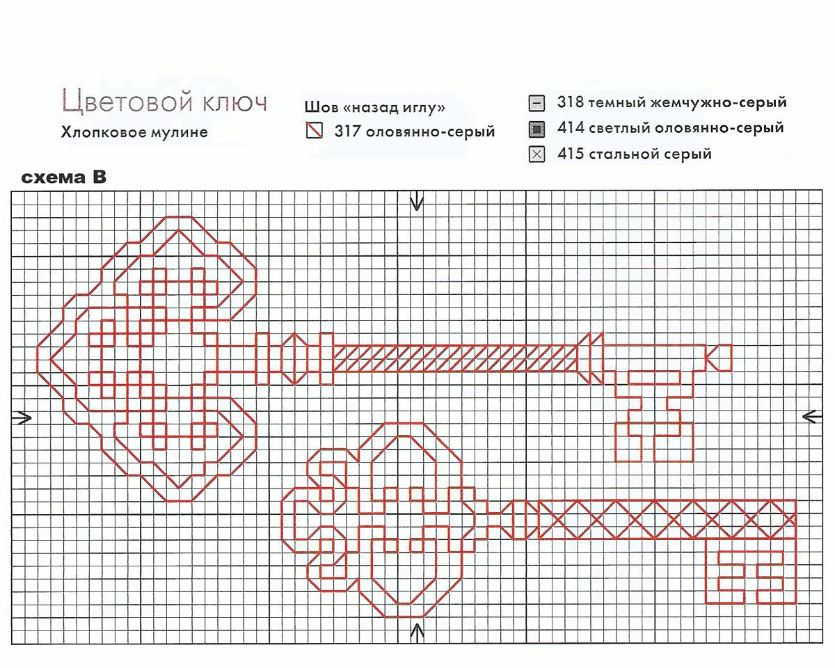 Схемы вышивки ключики