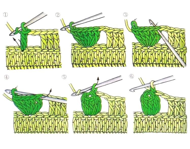 Вязание шишечек крючком для начинающих